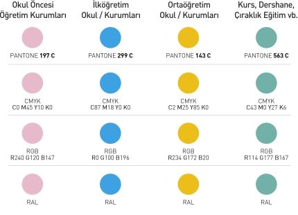 Millî Eğitim Bakanlığı Renk kodları
